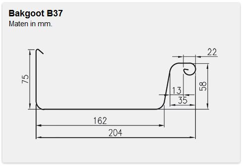 Bakgoot B37