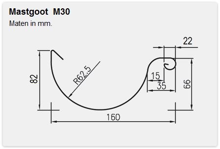 Mastgoot M30